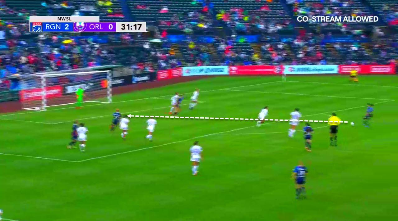 NWSL 2021: OL Reign vs Orlando Pride - tactical analysis tactics