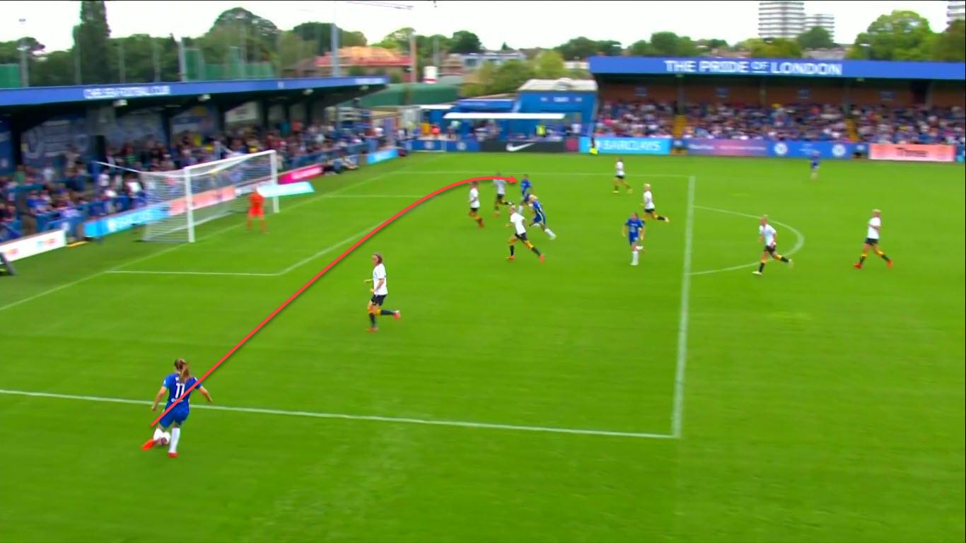 FAWSL 2021/2022 : Chelsea Women vs Everton Women - tactical analysis tactics