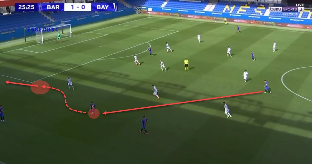 Txus Alba 2021/22 - scout report - tactical analysis - tactics