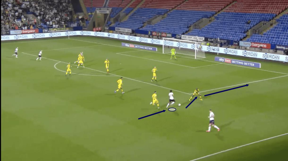 dapo-afolayan-at-bolton-202122-scout-report-tactical-analysis-tactics