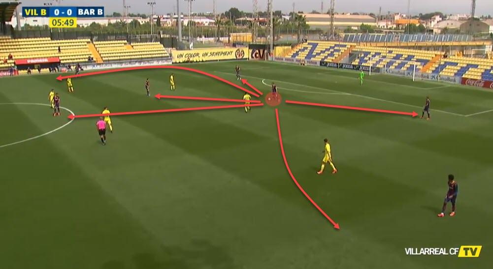 Jandro Orellana 2021/22 - scout report - tactical analysis - tactics