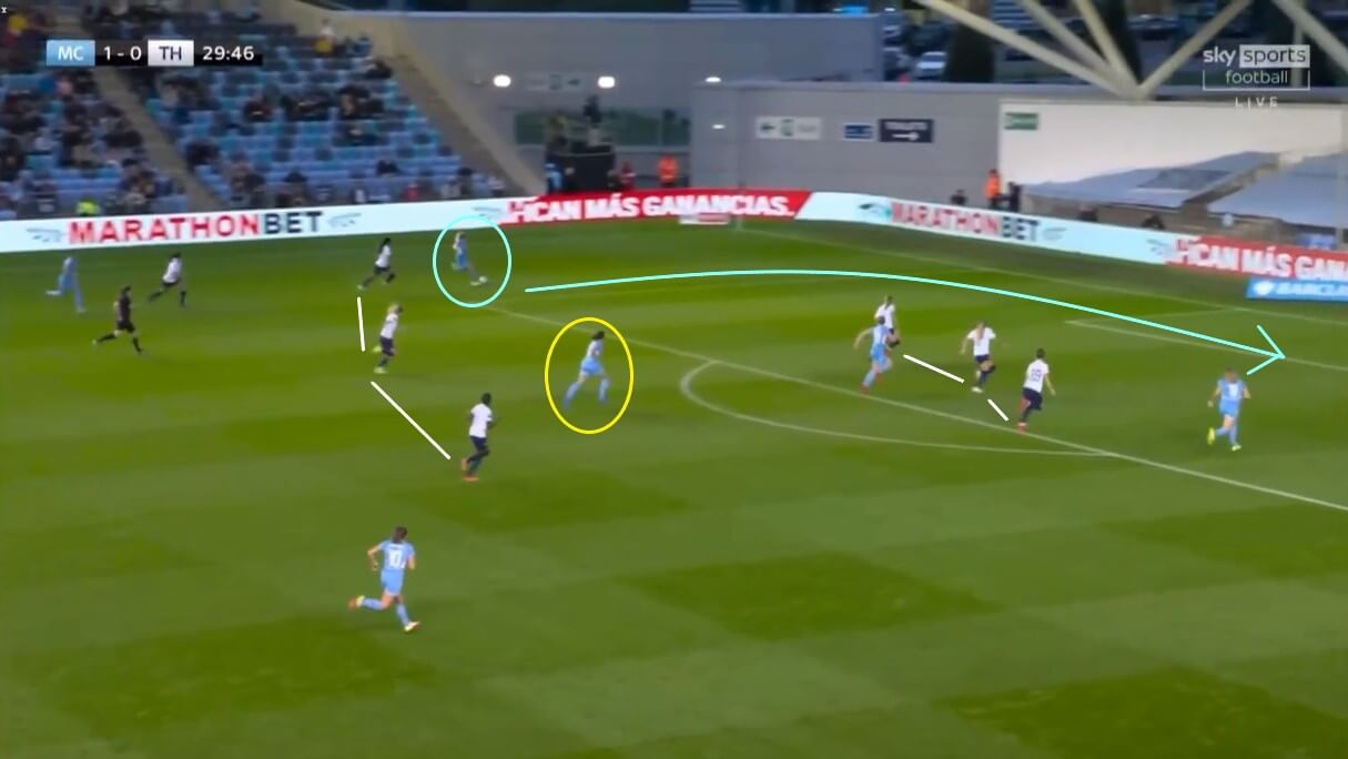 Manchester City Women 2021/2022: their early season struggles - scout report - tactical analysis tactics