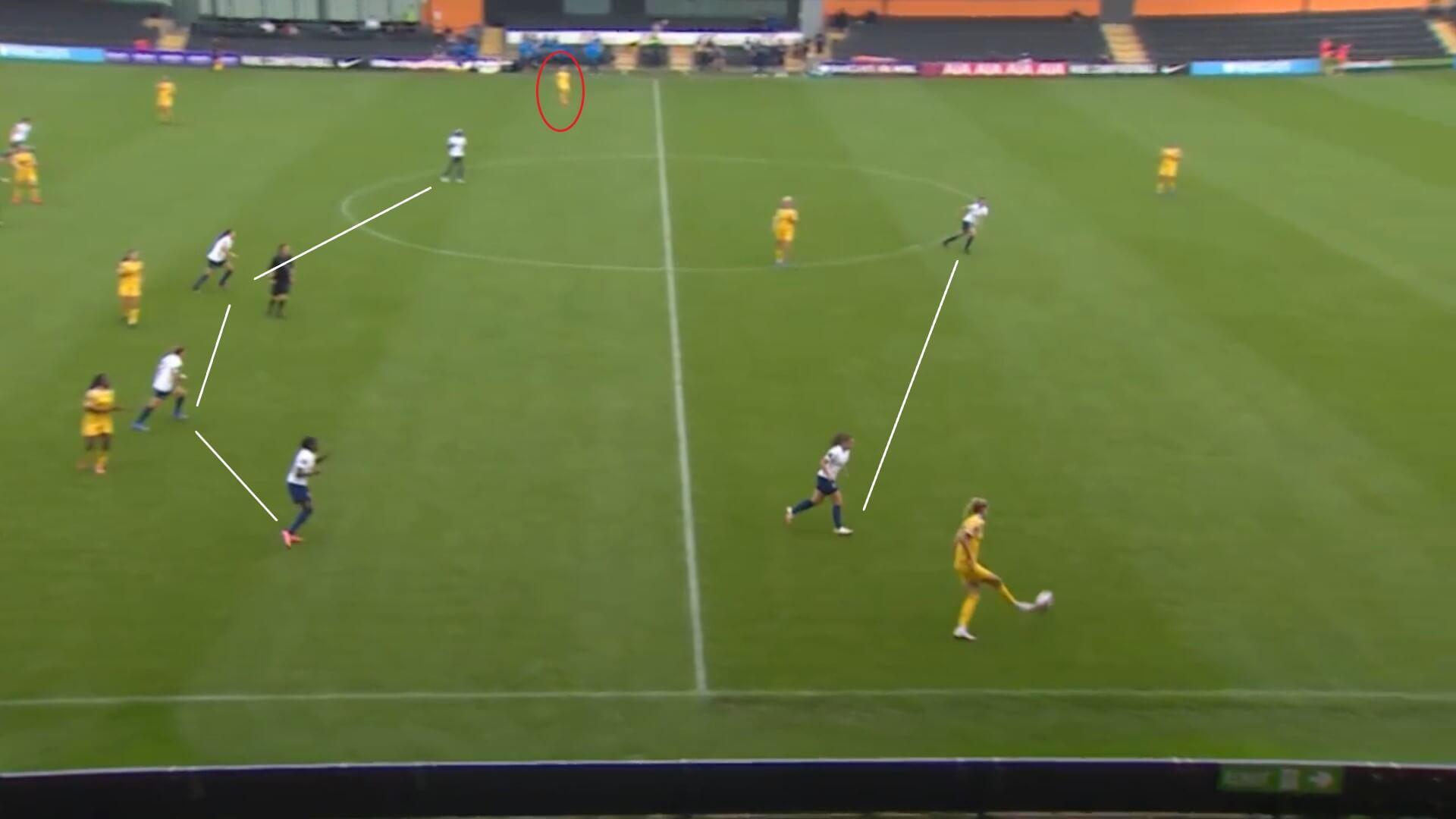 FAWSL 2021/2022: Tottenham Hotspur Women v Reading Women - tactical analysis tactics