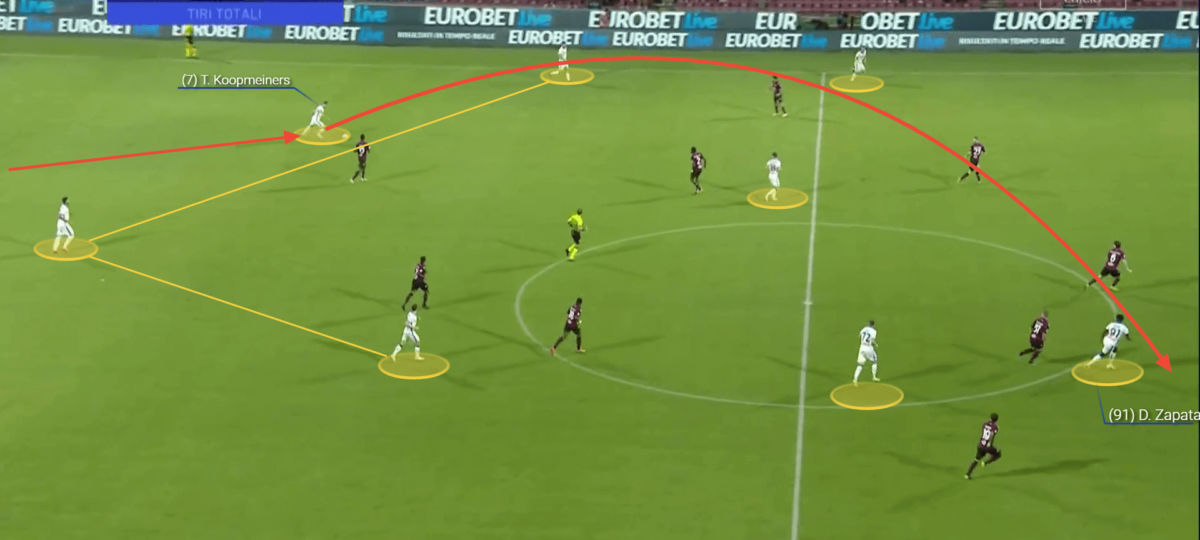 The Gasperini matters: What is the reason behind Atalanta's underperformance in possession? - scout report tactical analysis tactics