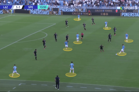 Serie A 2021/22 preview: How can Milan's defence cope with Lazio's Sarriball - tactical analysis tactics