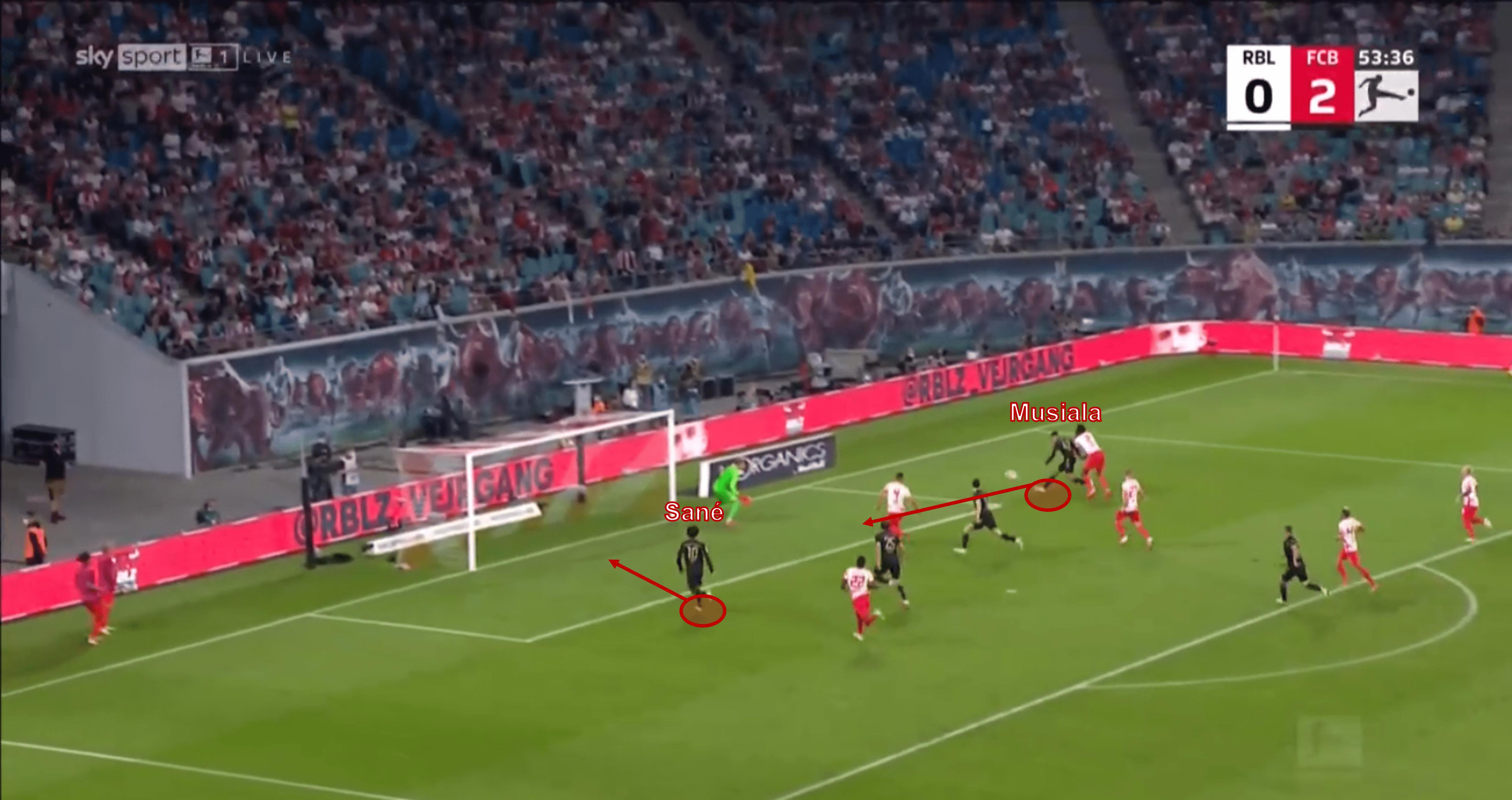 Bundesliga 2021/22: RB Leipzig vs Bayern Munich - tactical analysis tactics