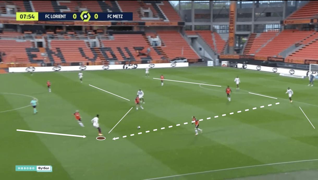 pape-matar-sarr-at-metz-tottenham-202122-scout-report-tactical-analysis-tactics