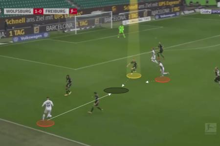 Bundesliga 2021/22: Marin Pongracic at Borussia Dortmund - scout report tactical analysis tactics