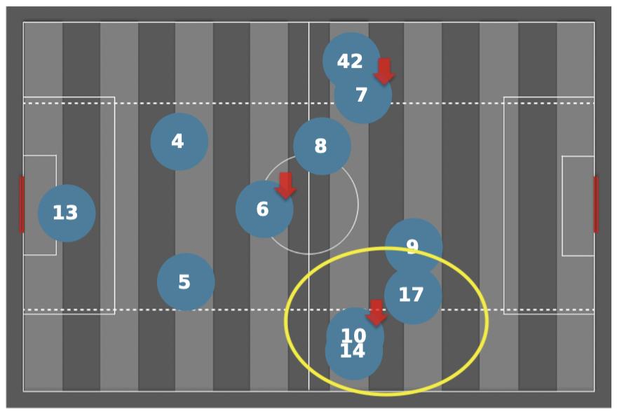 Wimbledon target Oxford United's set-piece woes to end winless run - tactical analysis tactics