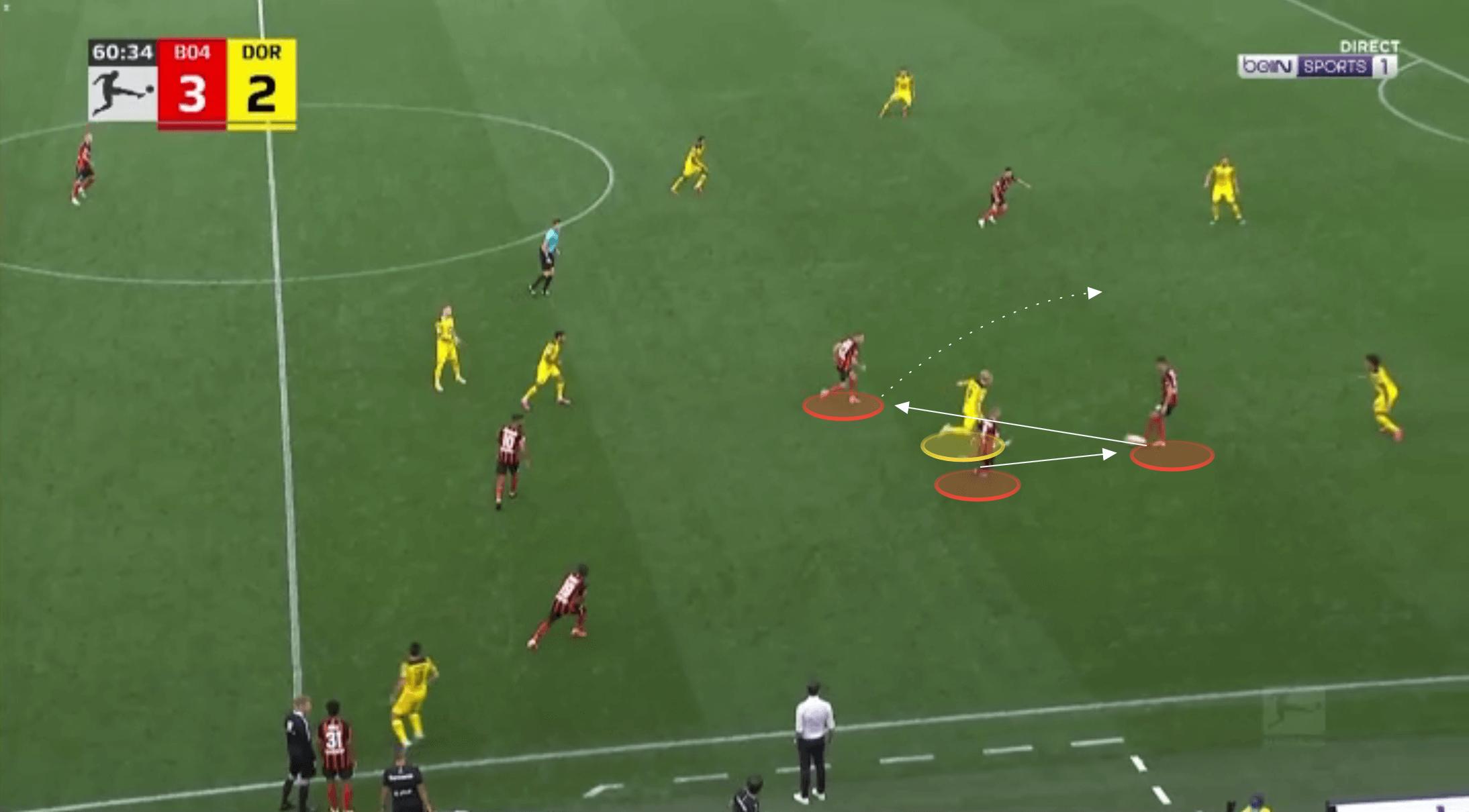 Bundesliga 2021/22: Bayer Leverkusen vs Borussia Dortmund - tactical analysis tactics