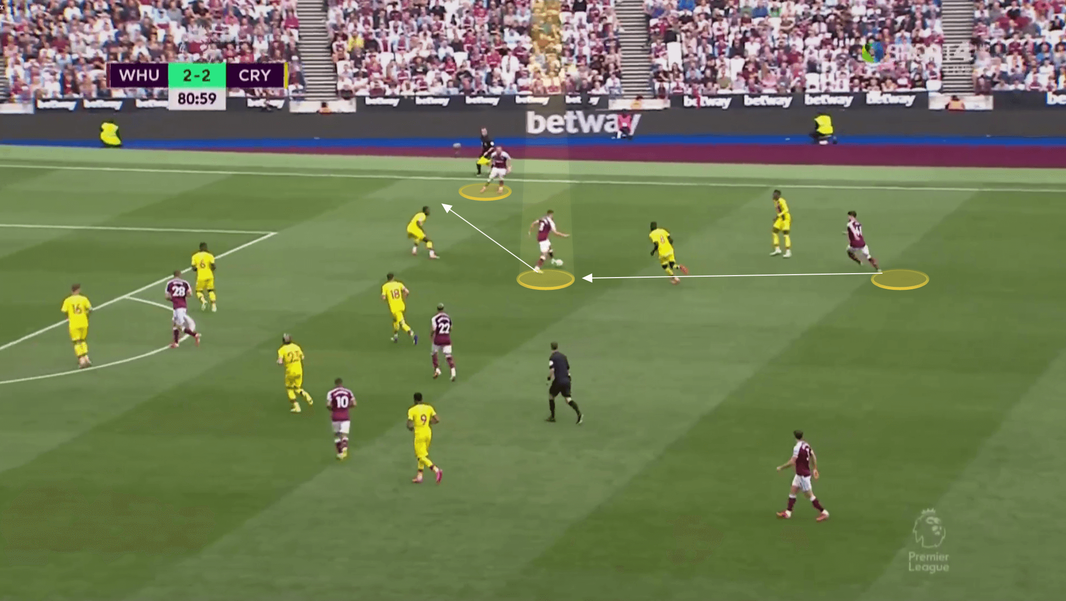 EPL 2021/22: Pablo Fornals at West Ham - scout report tactical analysis tactics
