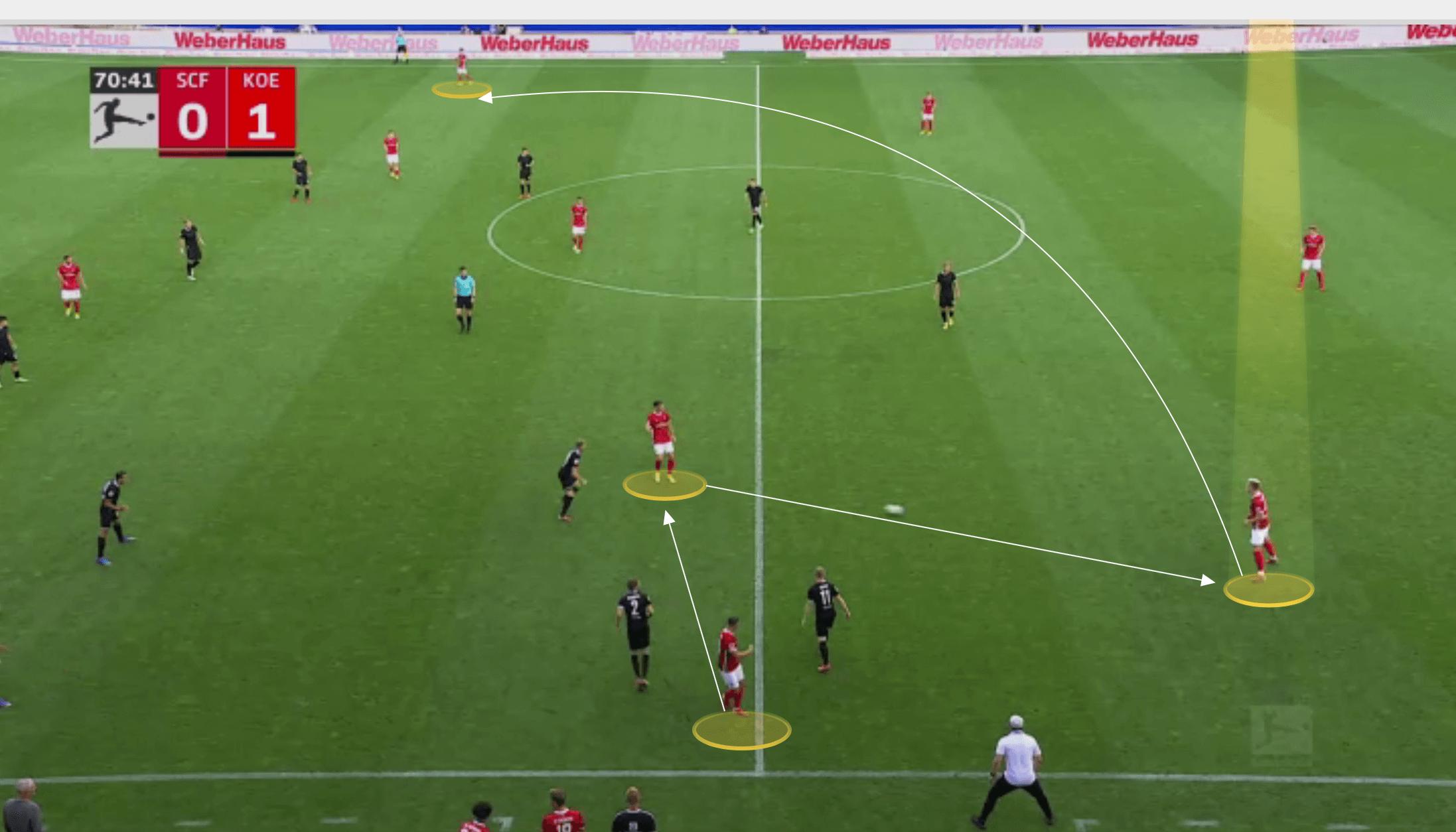 Bundesliga 2021/22: Nico Schlotterbeck at Freiburg - scout report tactical analysis tactics