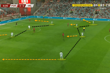 How Portugal's attacking resilience managed to overcome Ireland's incredible defensive structure – tactical analysis