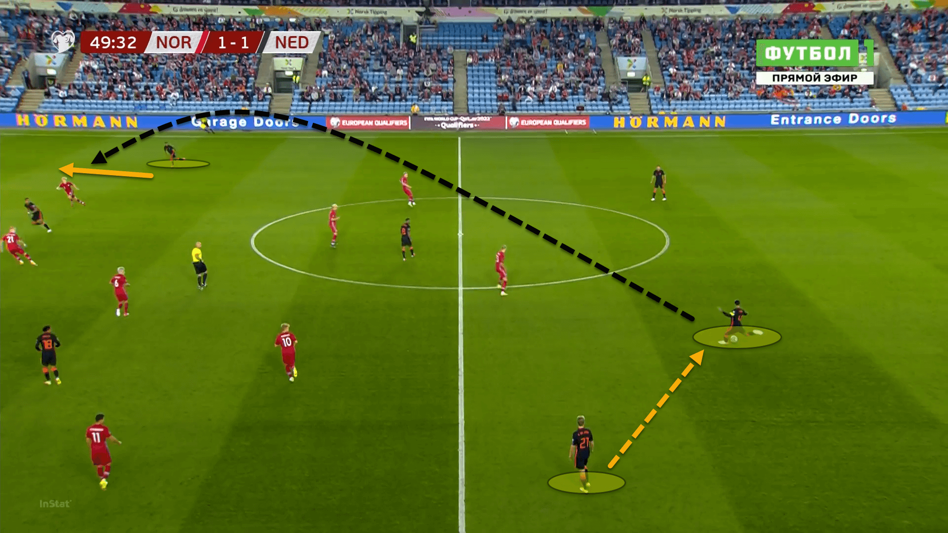 How Louis van Gaal has quickly implemented his philosophy during his third-stint as Netherlands boss – tactical analysis