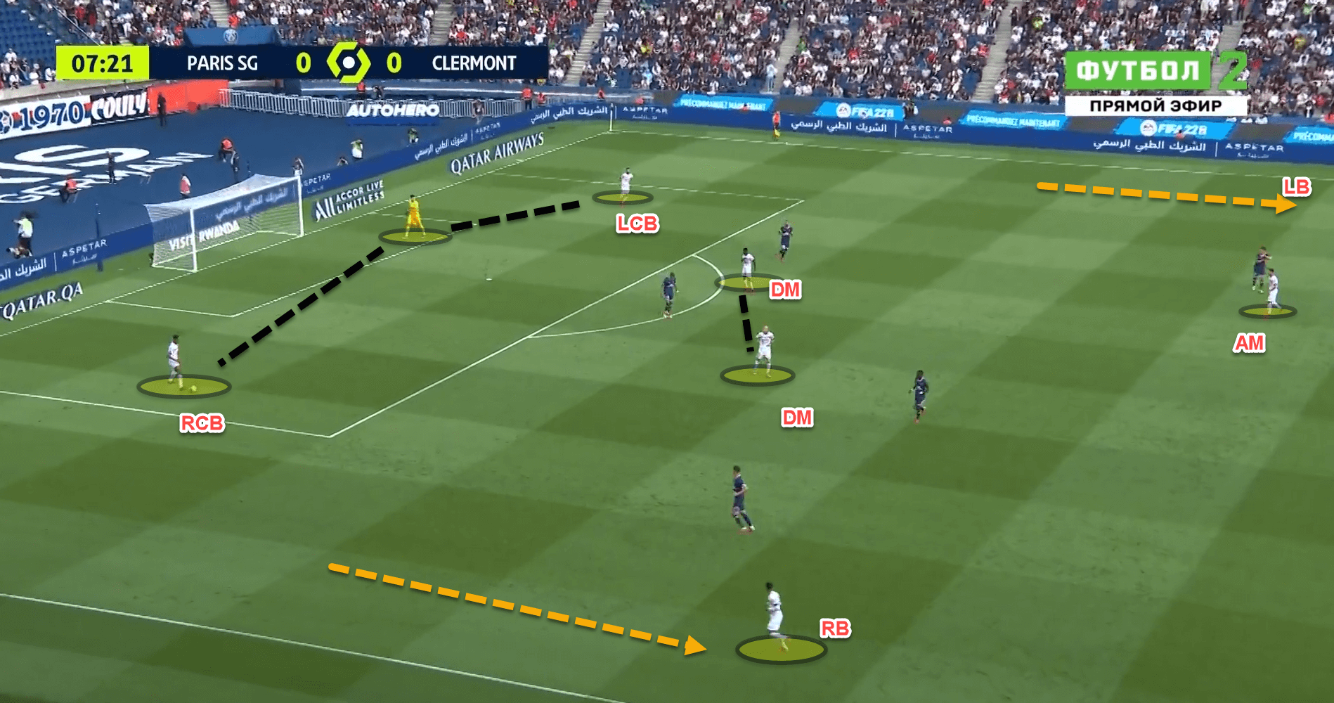 How Clermont Foot are outperforming some of Europe's top sides in possession – tactical analysis