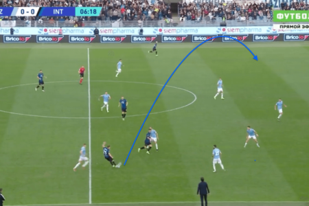 Serie A 2021/22: Inter Milan's domination and control undone from an intense final 20 minutes from Lazio - tactical analysis tactics