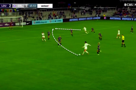 NWSL 2021: Racing Louisville vs Orlando Pride - tactical analysis tactics