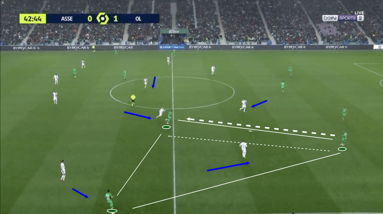 saint-etienne-202122-progression-problems-scout-report-tactical-analysis-tactics