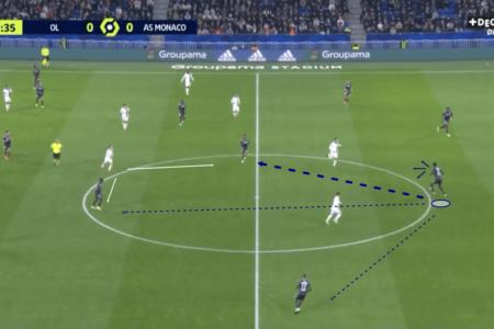 benoit-badiashile-at-monaco-202122-scout-report-tactical-analysis-tactics