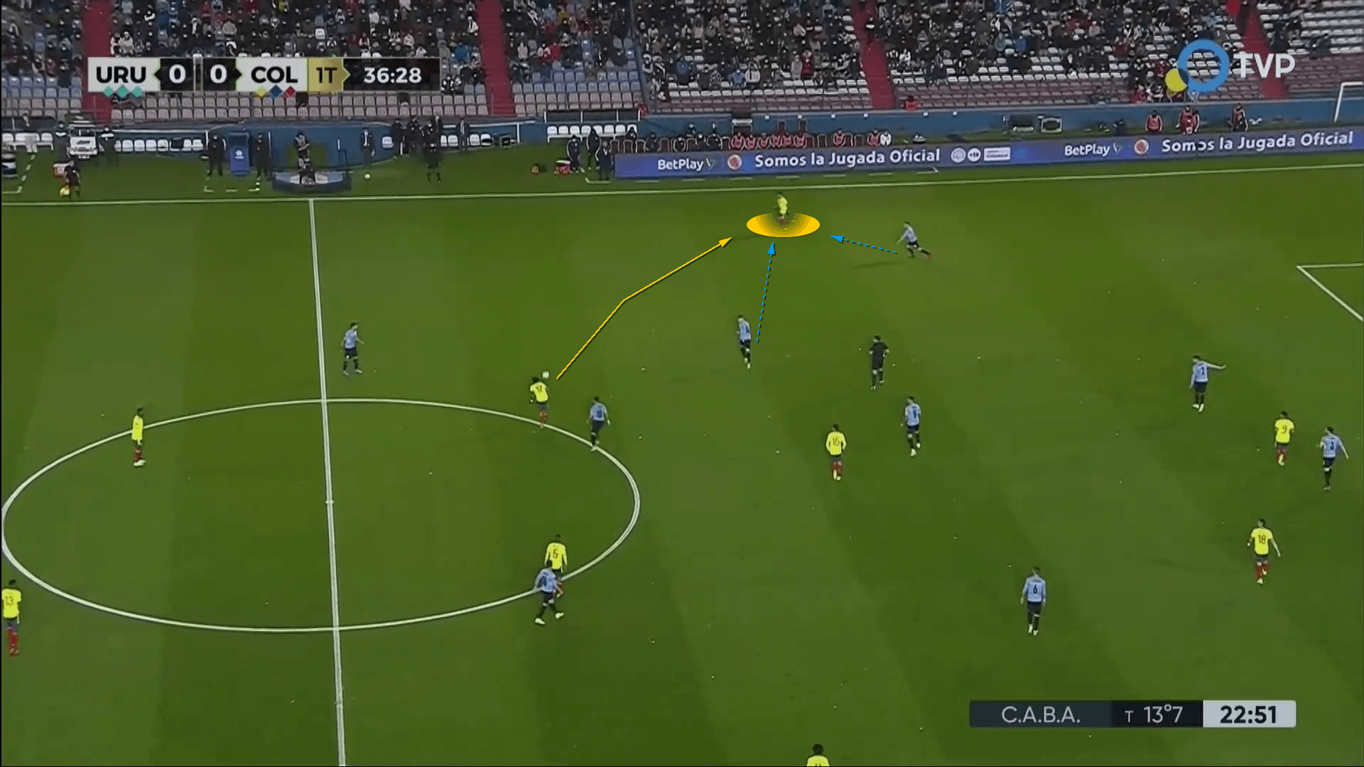 World Cup Qualifier 2021: Uruguay vs Colombia - tactical analysis tactics