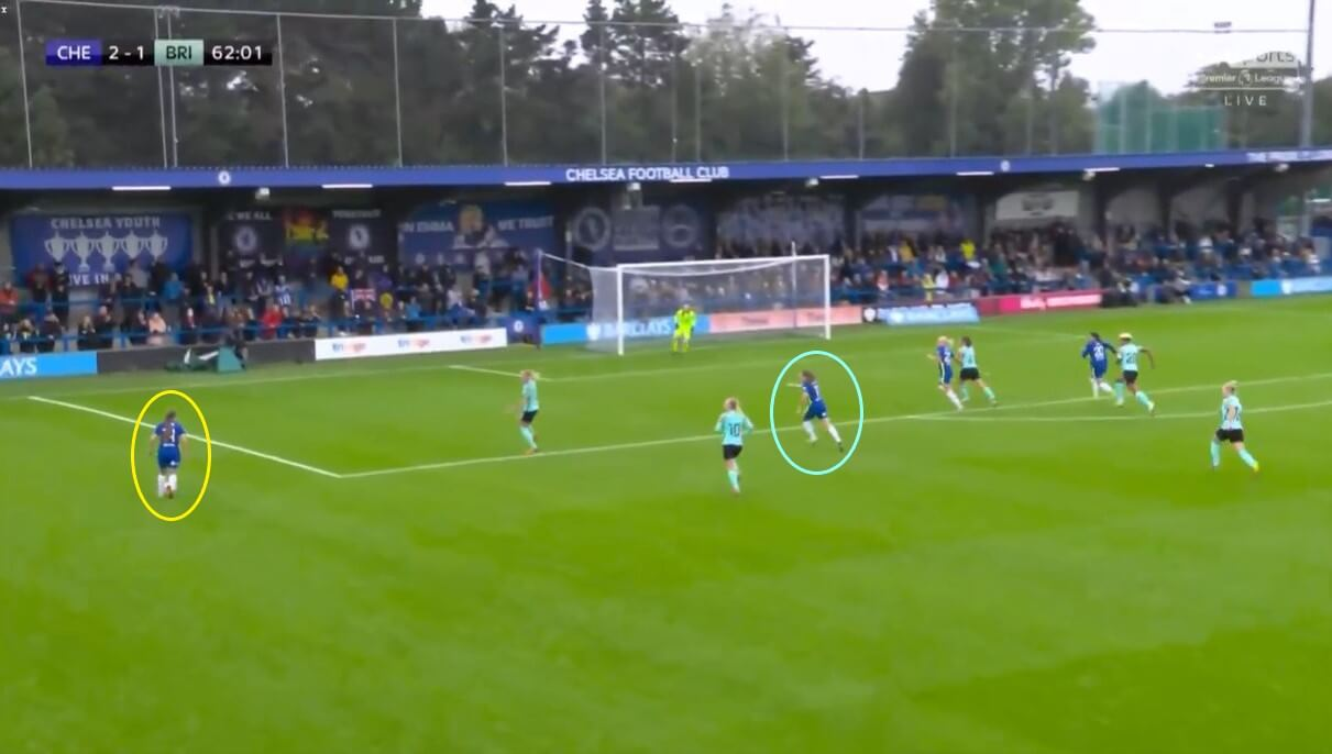 Chelsea Women 2021/2022: Analysing their wing-back formation - tactical analysis tactics
