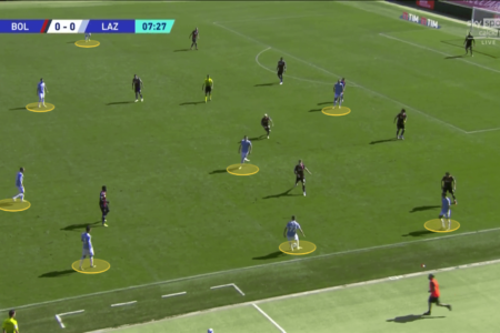 Lazio vs Inter preview: How can Inzaghi control his ex-players' movement to defend against the Sarriball - tactical analysis tactics