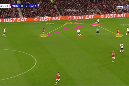 Champions League 2021/22: The tactics behind Manchester United's impressive comeback against Atalanta - tactical analysis tactics
