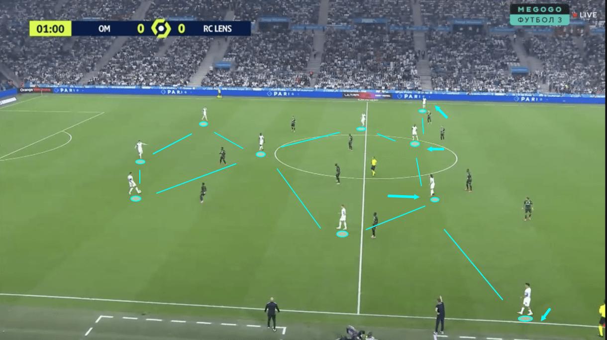jorge-sampaoli-at-marseille-202122-tactical-analysis-tactics