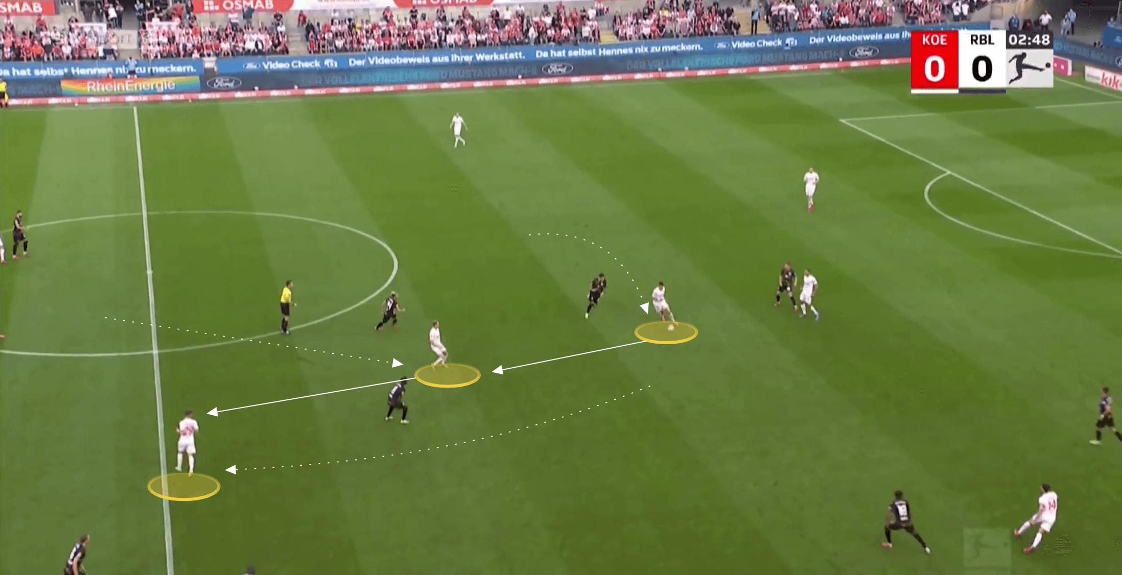Bundesliga 2021/22: Steffen Baumgart at FC Koln - tactical analysis tactics