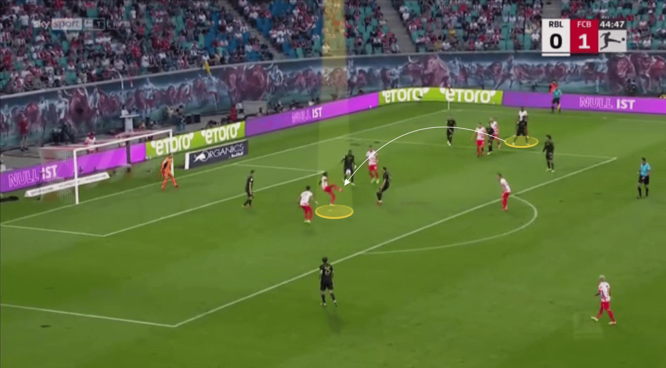 Bundesliga 2021/22: Christopher Nkunku at RB Leipzig - scout report tactical analysis tactics
