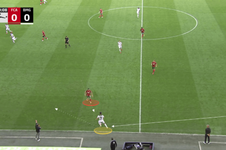 Bundesliga 2021/22: Joe Scally at Borussia Monchengladbach - scout report tactical analysis tactics