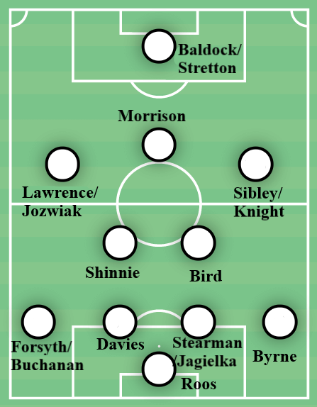 How Derby County's superb defence could help them pull off 'the Great Escape' – tactical analysis