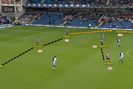 Why Coventry City are this season's surprise package in the Championship – tactical analysis