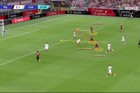 Brahim Diaz scout report: How the Real Madrid loanee impacts Milan's performance in attack tactical analysis tactics