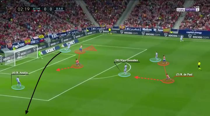 La Liga 2021/22: Atletico Madrid vs Barcelona - tactical analysis - tactics