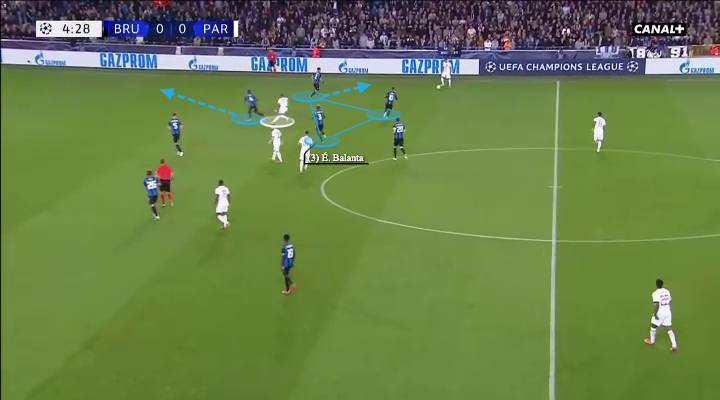Juplier Pro League 2021/22: Club Brugge's defensive style of play - scout report - tactical analysis - tactics